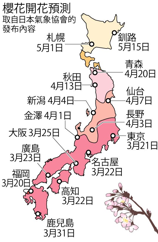 今年櫻花開花預測日出爐 整體較往年提前東京為3月21日