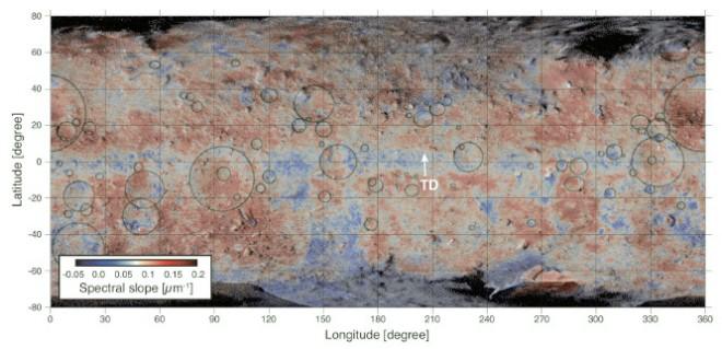 Hayabusa 2: fotos da sonda  revelam que o asteroide Ryugu, orbitava mais perto do Sol 1