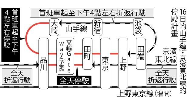 山手線明天16日停駛部分區間 範圍為上野站至大崎站