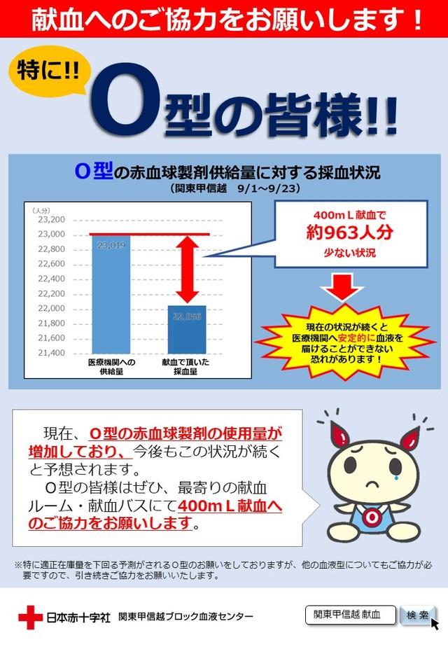 献血呼び掛け「またO型?」「なぜO型ばかり」 日本赤十字社血液 ...