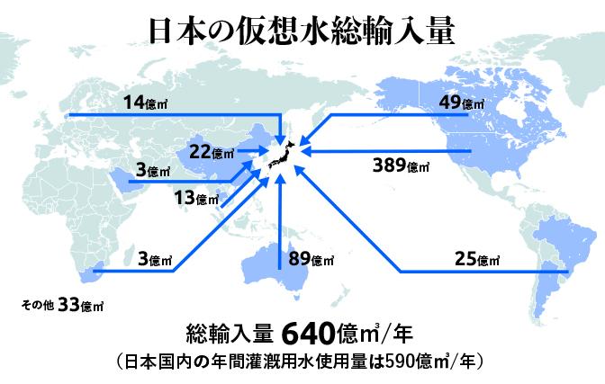 20180710三菱商事グラフ世界地図