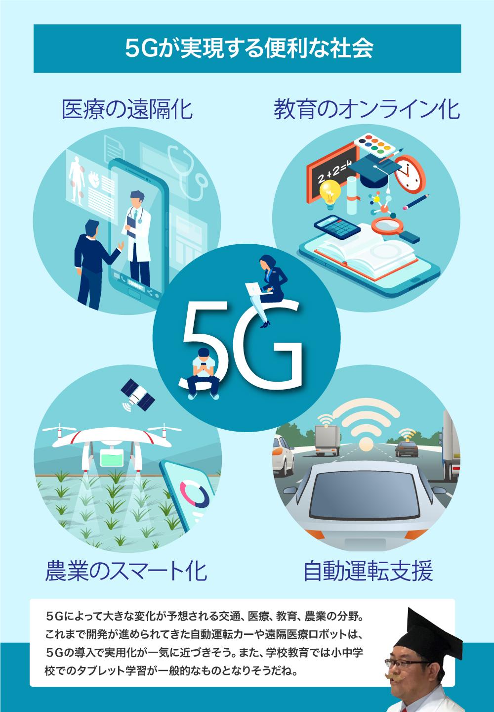 通信 技術 5 g の g と は 何 の こと