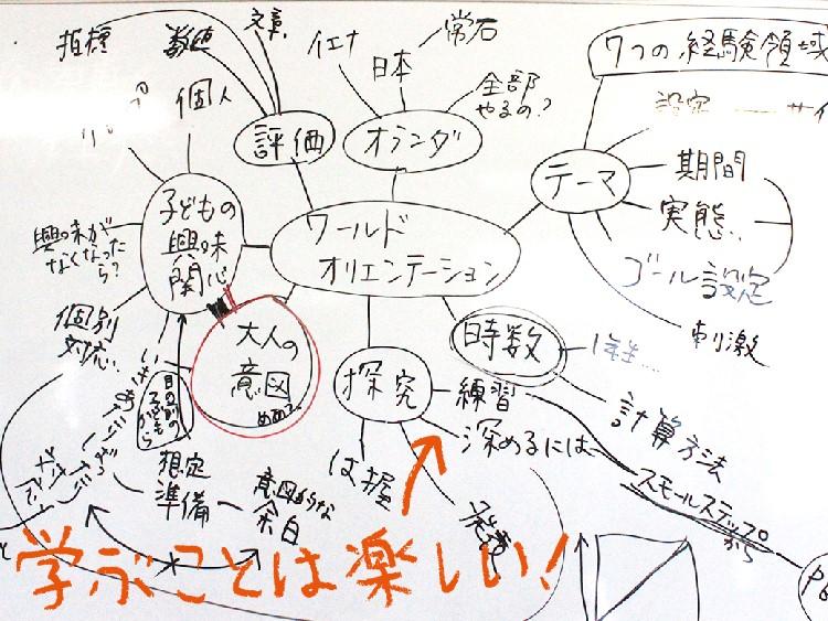 """オランダで注目「イエナプラン教育」日本にも出てきた導入校style=""""display:"""