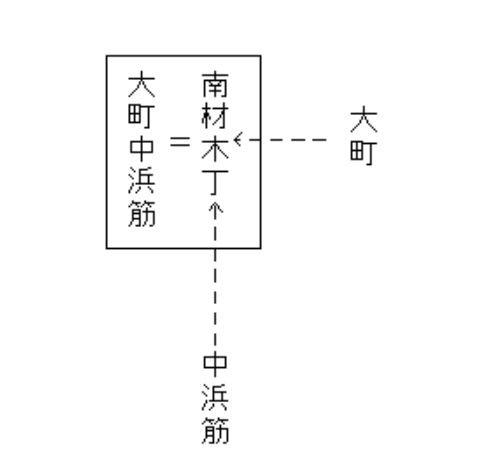 堺市の住所にびっくり…「丁目」ではなく「丁」になっている深い理由と ...