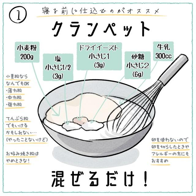 天ぷら粉 薄力粉 代用