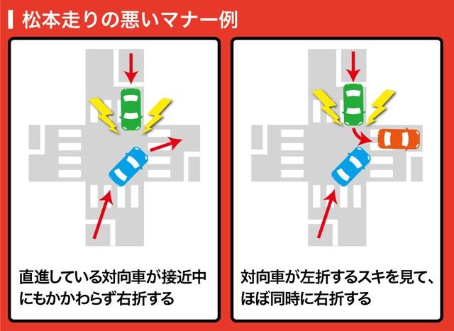 無理に右折「松本走り」止めてと市民に訴え 各地にはびこる危険運転 ...