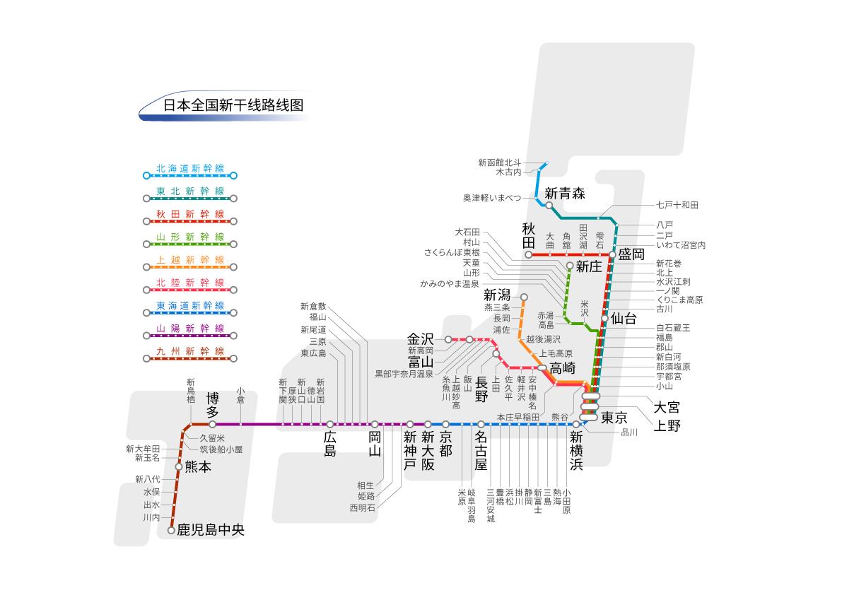 日本 交通