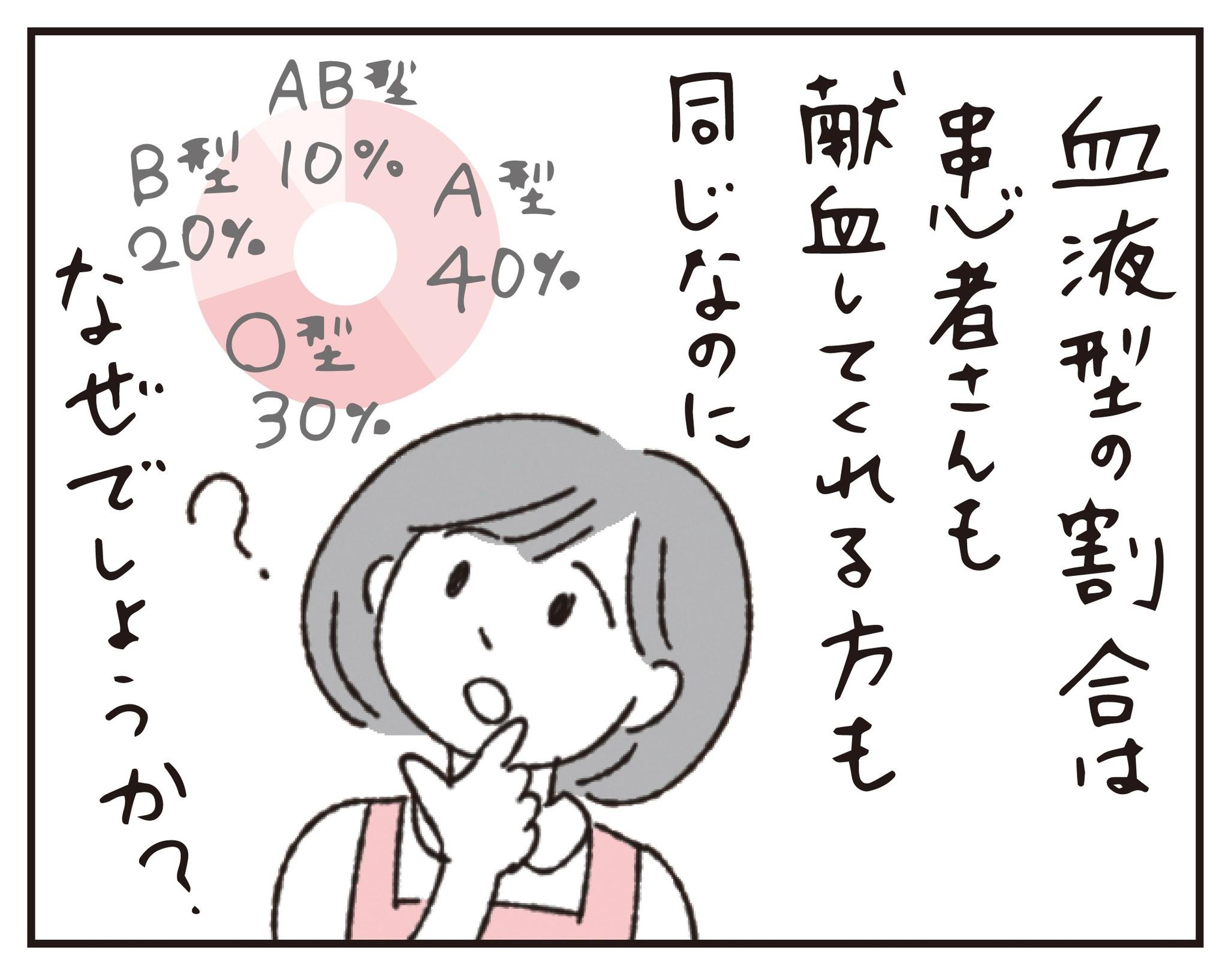 O 型 から ab 型