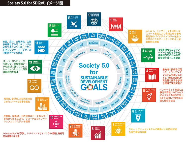 SDG中西宏明02